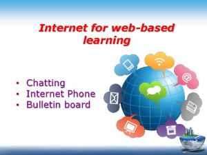 Internet for web-based learning. Chatting Internet Phone Bulletin board