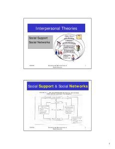 Interpersonal Theories