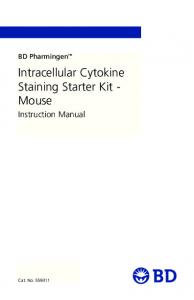 Intracellular Cytokine Staining Starter Kit - Mouse