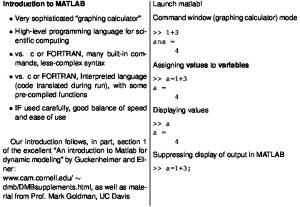 Introduction to MATLAB. Launch matlab! Command window (graphing calculator) mode