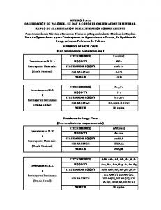 Inversiones en M.N. o Contrapartes Nacionales (Escala Nacional) Inversiones en M.E. o Contrapartes Extranjeras (Escala Global) MOODY S P-1
