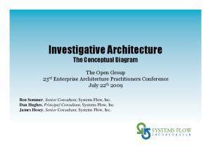 Investigative Architecture The Conceptual Diagram