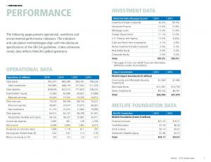 INVESTMENT DATA OPERATIONAL DATA METLIFE FOUNDATION DATA