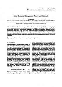 Ionic Conductor Composites: Theory and Materials