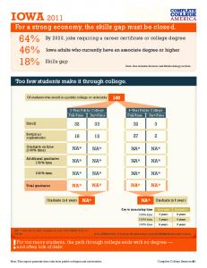 IOWA 2011 For a strong economy, the skills gap must be closed