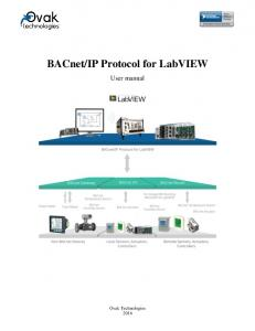 IP Protocol for LabVIEW. User manual