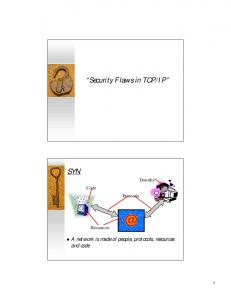 IP SYN. A network is made of people, protocols, resources and code. Dorothy. Code Protocols. Resources