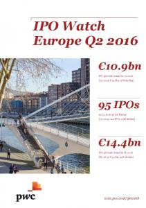 IPO Watch Europe Q2 2016