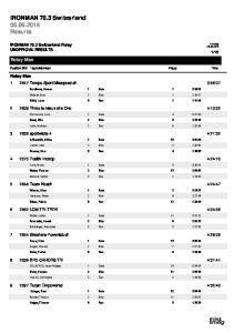 IRONMAN 70.3 Switzerland Results