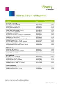 ishares ETFs in Fondspolicen