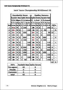 Izmir Teams Championship 2010(Round 12)