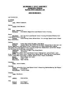 JACKSONVILLE STATE UNIVERSITY Jacksonville, Alabama Summer 2012 Graduation List UNDERGRADUATE