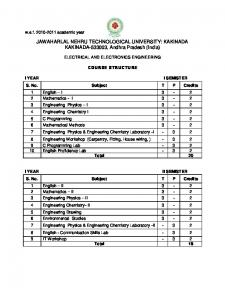 JAWAHARLAL NEHRU TECHNOLOGICAL UNIVERSITY: KAKINADA KAKINADA , Andhra Pradesh (India)