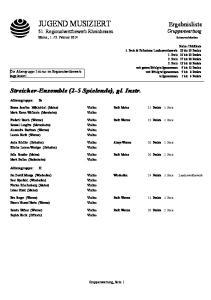 JUGEND MUSIZIERT. Ergebnisliste Gruppenwertung. Streicher-Ensemble (2-5 Spielende), gl. Instr