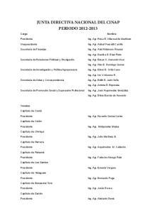 JUNTA DIRECTIVA NACIONAL DEL CINAP PERIODO