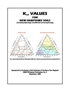 K sat VALUES FOR NEW HAMPSHIRE SOILS (Including Hydrologic and DES Soil Lot Sizing Groups)