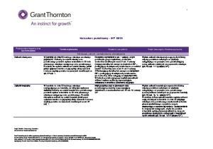 Kalendarz podatkowy CIT 2013