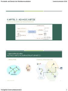 KAPITEL 3: AD-HOC-NETZE