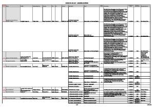 Karriere im MK Ausstellerverzeichnis