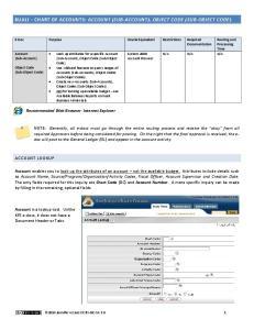KUALI CHART OF ACCOUNTS: ACCOUNT (SUB ACCOUNT), OBJECT CODE (SUB OBJECT CODE)