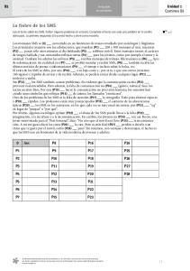 La fiebre de los SMS. Unidad 1 Caminos B1. 0 han P8 P16 P24 P1 P9 P17 P25 P2 P10 P18 P26 P3 P11 P19 P27 P4 P12 P20 P28 P5 P13 P21 P6 P14 P22