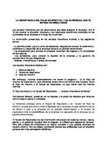 LA IMPORTANCIA DEL FLUJO DE EFECTIVO, Y SU DIFERENCIA CON EL ESTADO DE RESULTADOS