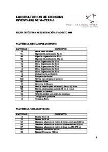 LABORATORIOS DE CIENCIAS INVENTARIO DE MATERIAL