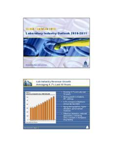 Laboratory Industry Outlook