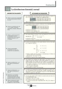 Las distribuciones binomial y normal