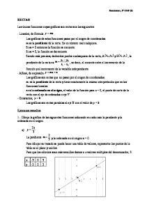 Las únicas funciones cuyas gráficas son rectas son las siguientes:
