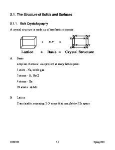 Lattice + Basis = Crystal Structure