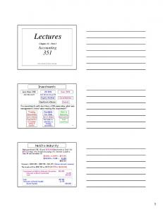 Lectures. Investments. Chapter 12 Part 1 Accounting. Less than 20% Over 50% Equity Method. Consolidation