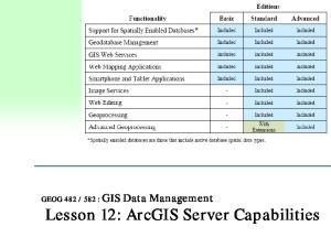 Lesson 12: ArcGIS Server Capabilities