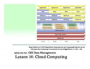 Lesson 14: Cloud Computing