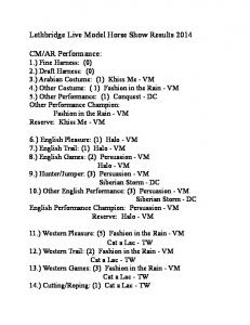 Lethbridge Live Model Horse Show Results 2014