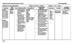 Level: Intermediate School Subject Area: Science - Variables Grade(s): 6 Unit 1 - Science