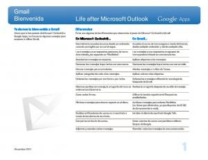 Life after Microsoft Outlook