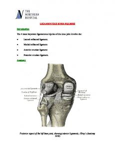 LIGAMENTOUS KNEE INJURIES. The 4 most important ligamentous injuries of the knee joint involve the: