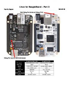Linux for BeagleBoard Part 3