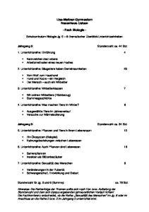 Lise-Meitner-Gymnasium Neuenhaus Uelsen. - Fach Biologie -