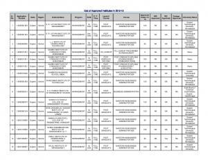 List of Approved Institutes in