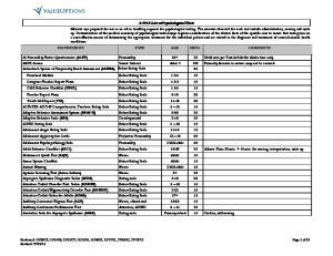 List of Psychological Tests