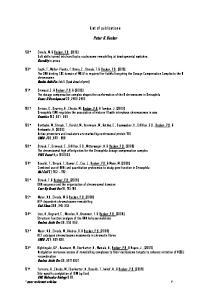 List of publications. Peter B. Becker