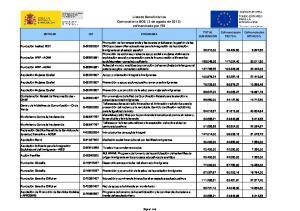 Listado Beneficiarios Convocatoria BOE (2 de agosto de 2012) cofinanciado por FEI