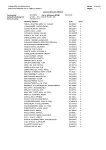 Listado de admitidos definitivos