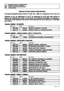LISTADO DE EXCLUIDOS DE SECUNDARIA