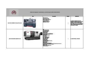 Listado de maquinas, herramientas y accesorios para taller de Manufactura