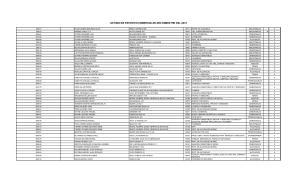 LISTADO DE PATENTES COMERCIALES 2DO SEMESTRE DEL 2010