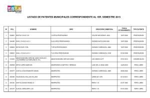 LISTADO DE PATENTES MUNICIPALES CORRESPONDIENTE AL 1ER. SEMESTRE 2015
