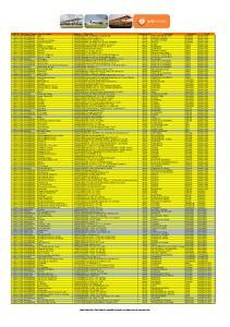 Listado informativo a fecha indicada, susceptible de cambio en cualquier momento sin previo aviso